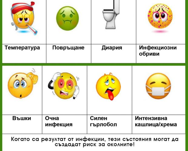 Видове инфекции